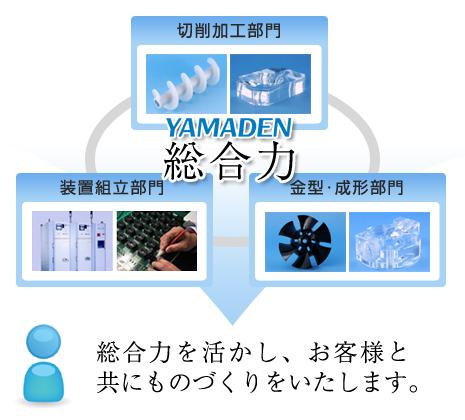 プラスチック加工の総合力